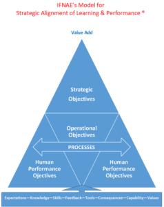 Strategic Alignment Graphic- ifnae